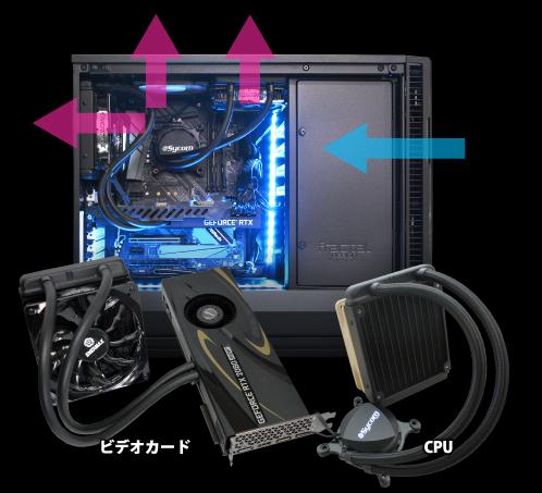 水冷PC Hydro